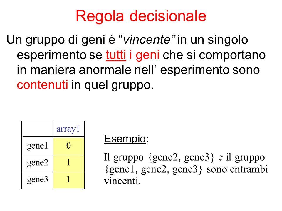 Regola decisionale Un gruppo di geni è vincente in un singolo esperimento se tutti i geni che si comportano in maniera anormale nell esperimento sono contenuti in quel gruppo.