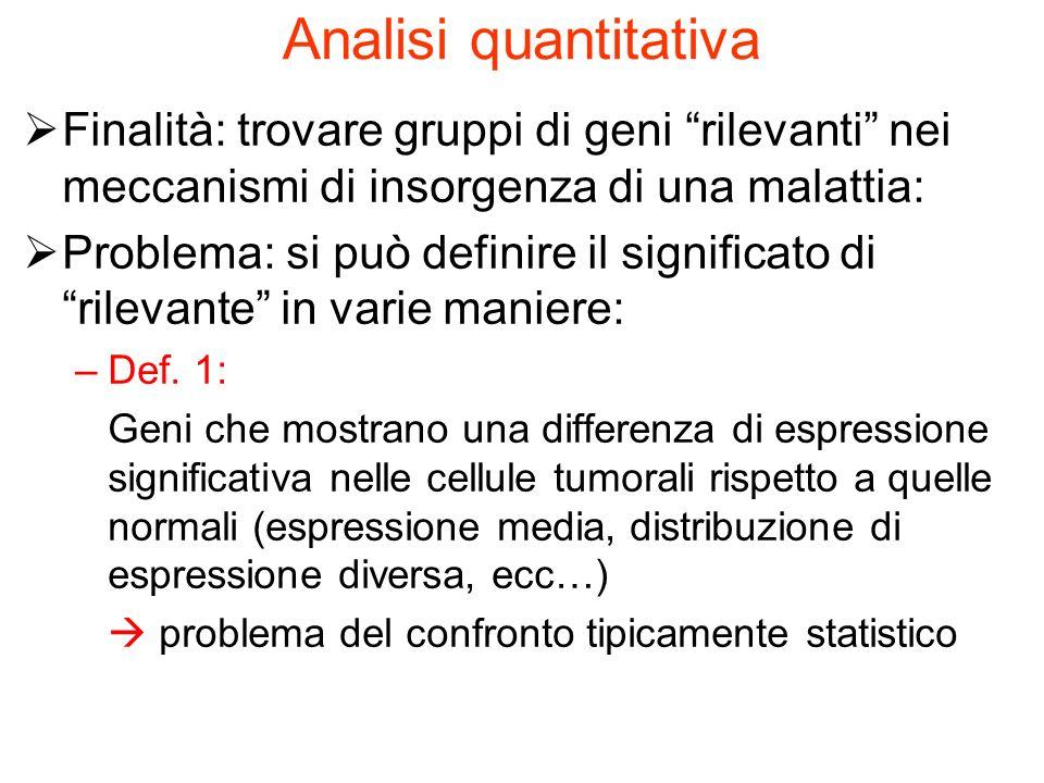 Analisi quantitativa Finalità: trovare gruppi di geni rilevanti nei meccanismi di insorgenza di una malattia: Problema: si può definire il significato di rilevante in varie maniere: –Def.