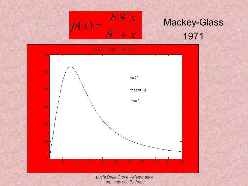 Mackey-Glass 1971 Lucia Della Croce - Matematica applicata alla Biologia