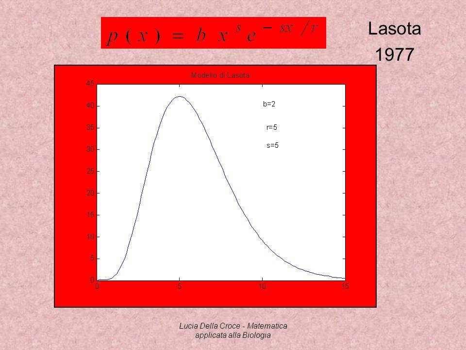Lasota 1977 Lucia Della Croce - Matematica applicata alla Biologia