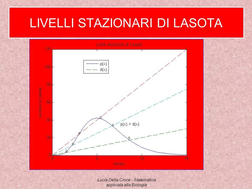 LIVELLI STAZIONARI DI LASOTA Lucia Della Croce - Matematica applicata alla Biologia