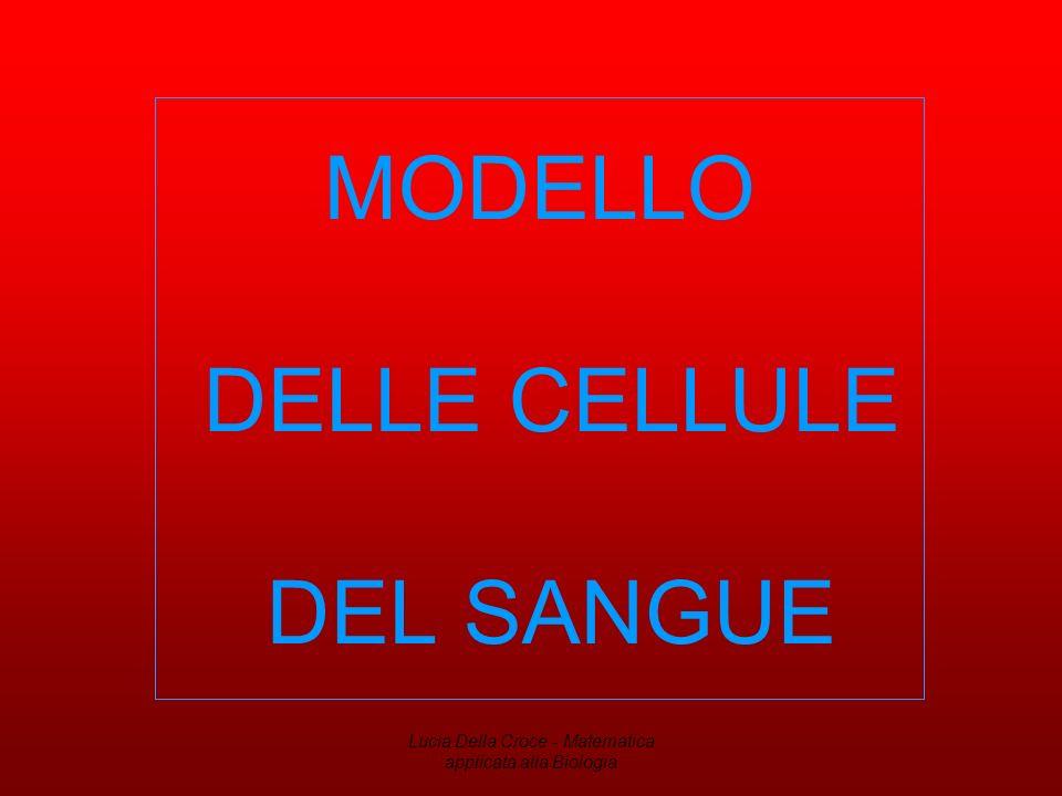 FORMAZIONE E DISTRUZIONE DELLE CELLULE DEL SANGUE CELLULE PRIMITIVE (pluripotenziali) CELLULE FORMATIVE SPECIALIZZATE (proliferanti) MATURAZIONE (non proliferanti) CIRCOLAZIONE SANGUIGNA MORTE CONTROLLO FEEDBACK Lucia Della Croce - Matematica applicata alla Biologia