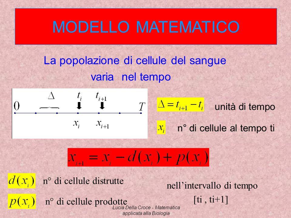 LIVELLI STAZIONARI DI MACKEY Lucia Della Croce - Matematica applicata alla Biologia