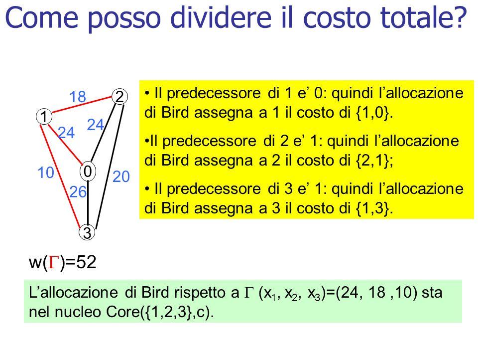 2 1 0 18 24 26 10 20 3 Il predecessore di 1 e 0: quindi lallocazione di Bird assegna a 1 il costo di {1,0}.