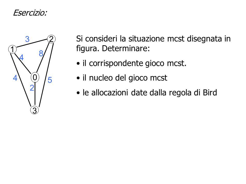 2 1 0 3 4 8 2 4 5 3 Esercizio: Si consideri la situazione mcst disegnata in figura.