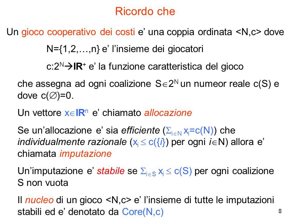 Ricordo che N={1,2,…,n} e linsieme dei giocatori c:2 N IR + e la funzione caratteristica del gioco che assegna ad ogni coalizione S 2 N un numeor reale c(S) e dove c( )=0.