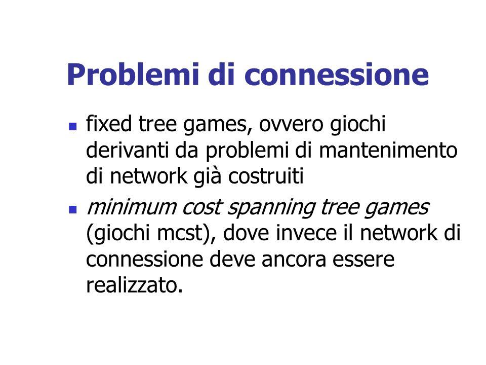 Problemi di connessione fixed tree games, ovvero giochi derivanti da problemi di mantenimento di network già costruiti minimum cost spanning tree games (giochi mcst), dove invece il network di connessione deve ancora essere realizzato.