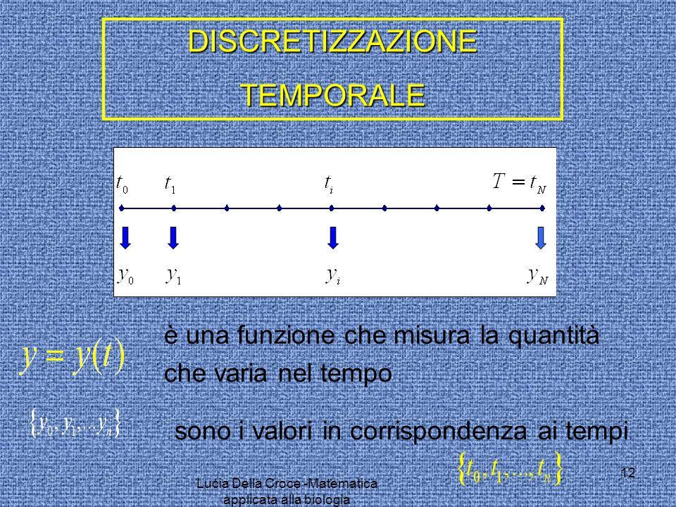 è una funzione che misura la quantità che varia nel tempo sono i valori in corrispondenza ai tempi DISCRETIZZAZIONETEMPORALE 12 Lucia Della Croce -Mat