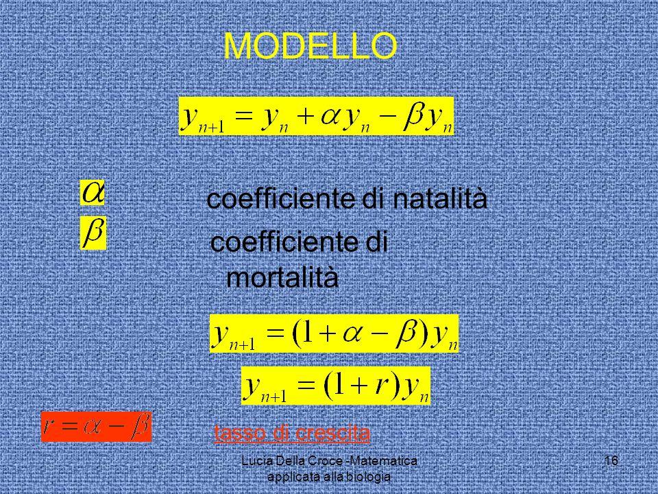MODELLO coefficiente di natalità tasso di crescita coefficiente di mortalità 16Lucia Della Croce -Matematica applicata alla biologia