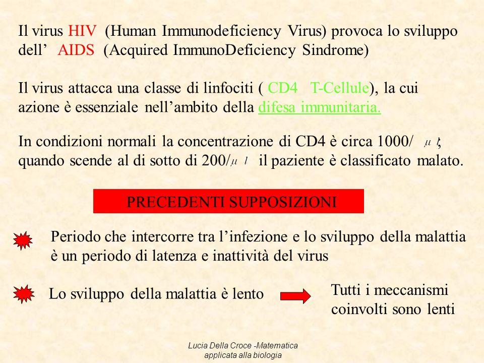 Concentrazione plasmatiche di cellule virali, linfociti CD4 e anticorpi HIV Nel periodo di pseudo-latenza, la concentrazione di virus e anticorpi è quasi costante, mentre si ha una lenta diminuizione di concentrazione di cellule CD4 Il virus è allora inattivo .