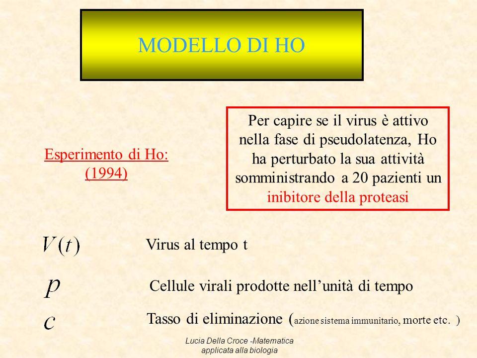 La variazione nel tempo di cellule virali può essere descritto dalla equazione di bilancio: Equazione differenziale del I ordine Soluzione generale valore iniziale Per t = 0, cioè nella fase di pseudo-latenza (equilibrio) si ha: e quindi Lucia Della Croce -Matematica applicata alla biologia