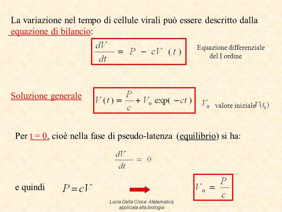 La variazione nel tempo di cellule virali può essere descritto dalla equazione di bilancio: Equazione differenziale del I ordine Soluzione generale va