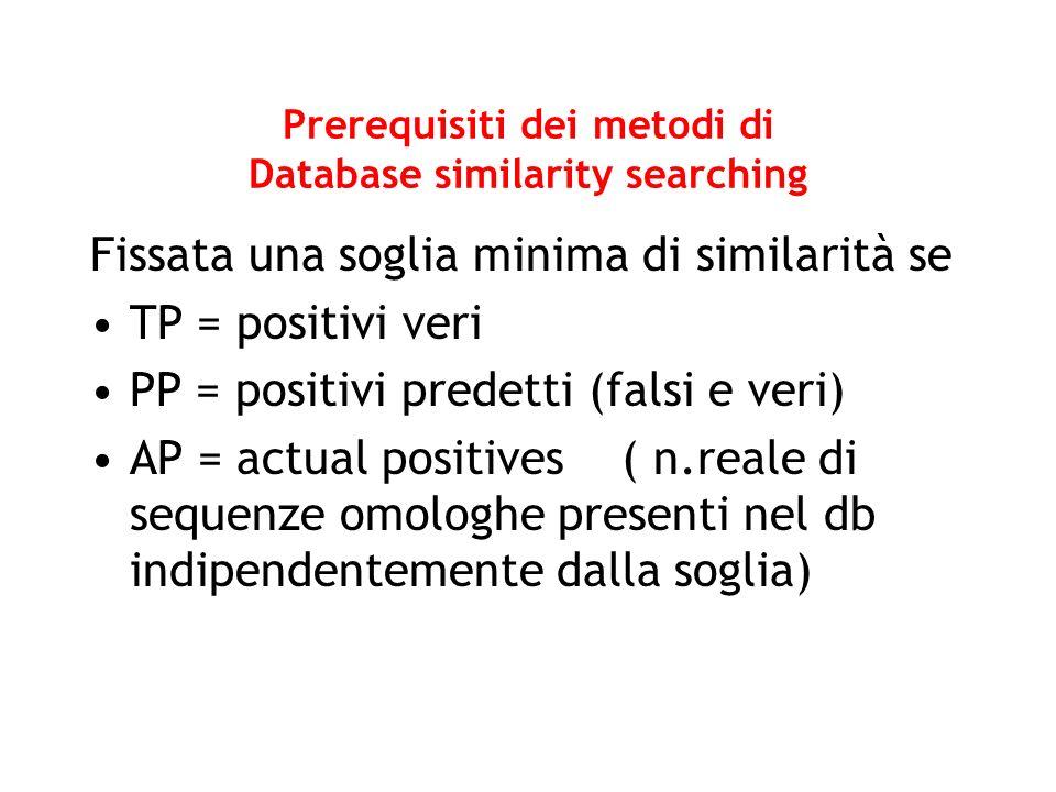 Fissata una soglia minima di similarità se TP = positivi veri PP = positivi predetti (falsi e veri) AP = actual positives ( n.reale di sequenze omolog