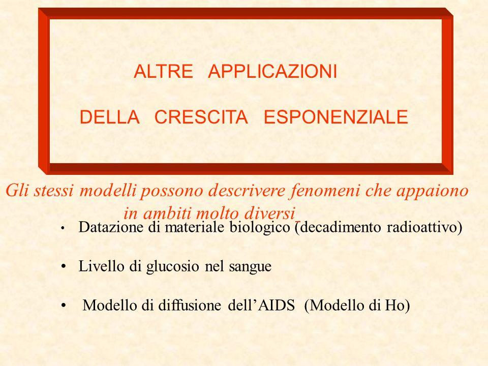 ALTRE APPLICAZIONI DELLA CRESCITA ESPONENZIALE Datazione di materiale biologico (decadimento radioattivo) Livello di glucosio nel sangue Modello di di