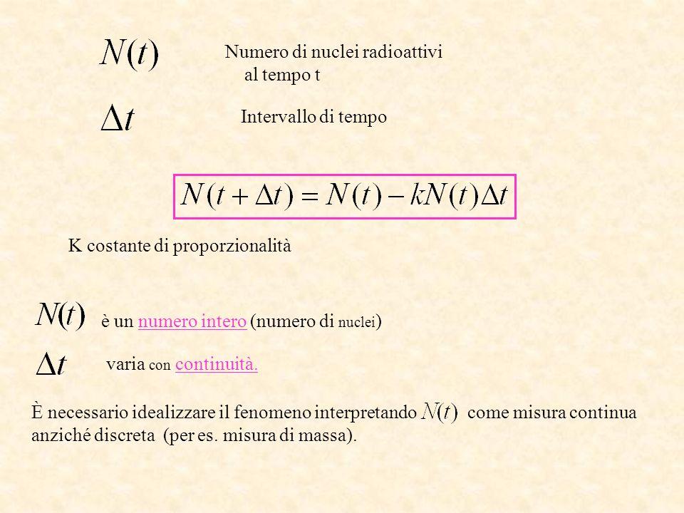 Numero di nuclei radioattivi al tempo t Intervallo di tempo K costante di proporzionalità è un numero intero (numero di nuclei ) varia con continuità.