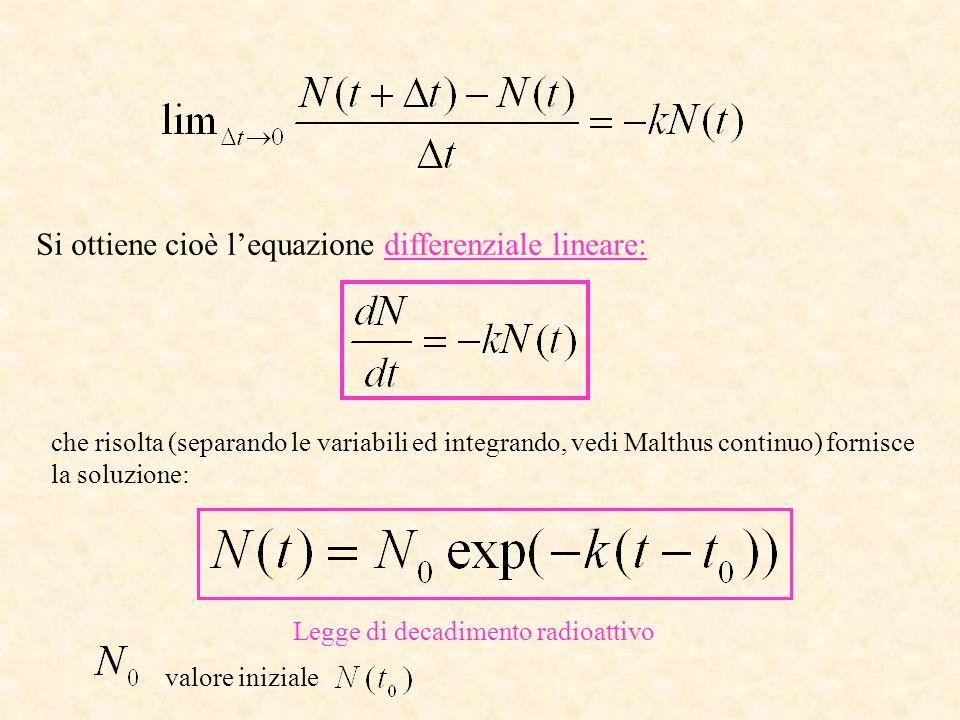 Si ottiene cioè lequazione differenziale lineare: che risolta (separando le variabili ed integrando, vedi Malthus continuo) fornisce la soluzione: val