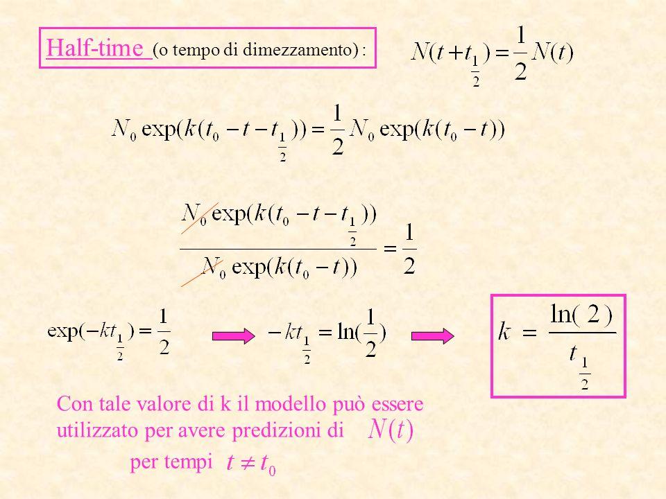 Half-time (o tempo di dimezzamento) : Con tale valore di k il modello può essere utilizzato per avere predizioni di per tempi