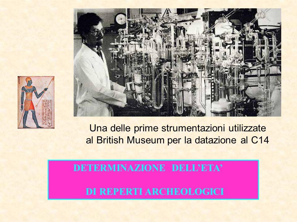 DETERMINAZIONE DELLETA DI REPERTI ARCHEOLOGICI Una delle prime strumentazioni utilizzate al British Museum per la datazione al C14