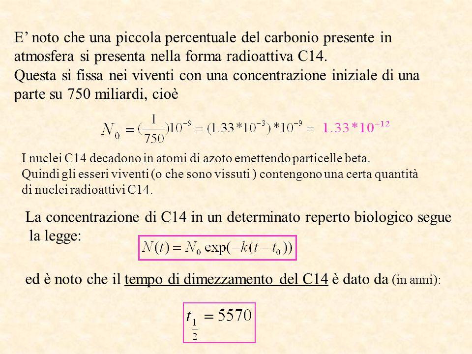 E noto che una piccola percentuale del carbonio presente in atmosfera si presenta nella forma radioattiva C14. Questa si fissa nei viventi con una con