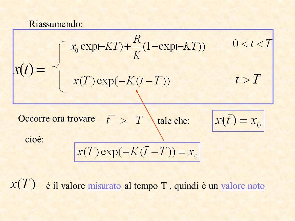 Riassumendo: Occorre ora trovare tale che: cioè: è il valore misurato al tempo T, quindi è un valore noto