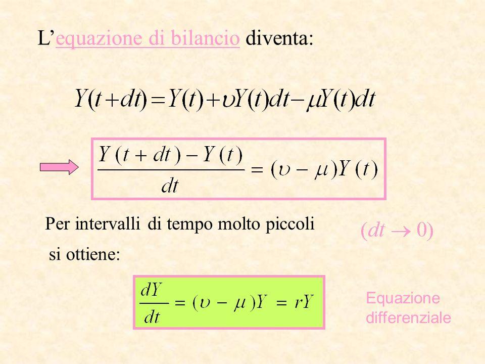 Lequazione di bilancio diventa: Per intervalli di tempo molto piccoli si ottiene: Equazione differenziale