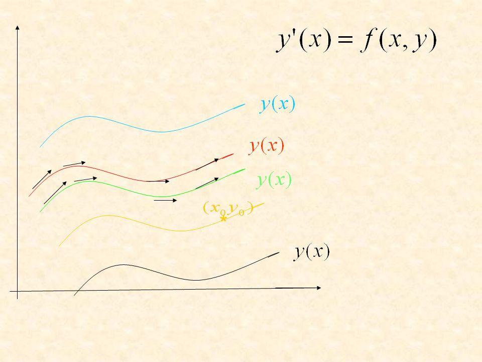 Volendo una formula che dipende solo da e non da x(T), basta sostituire il valore già calcolato ottenendo: ( esercizio)