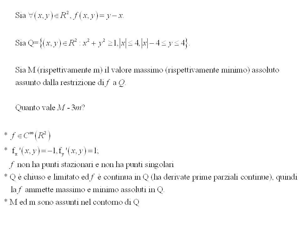 Rappresentiamo Q e le curve di livello: y-x=costante A B