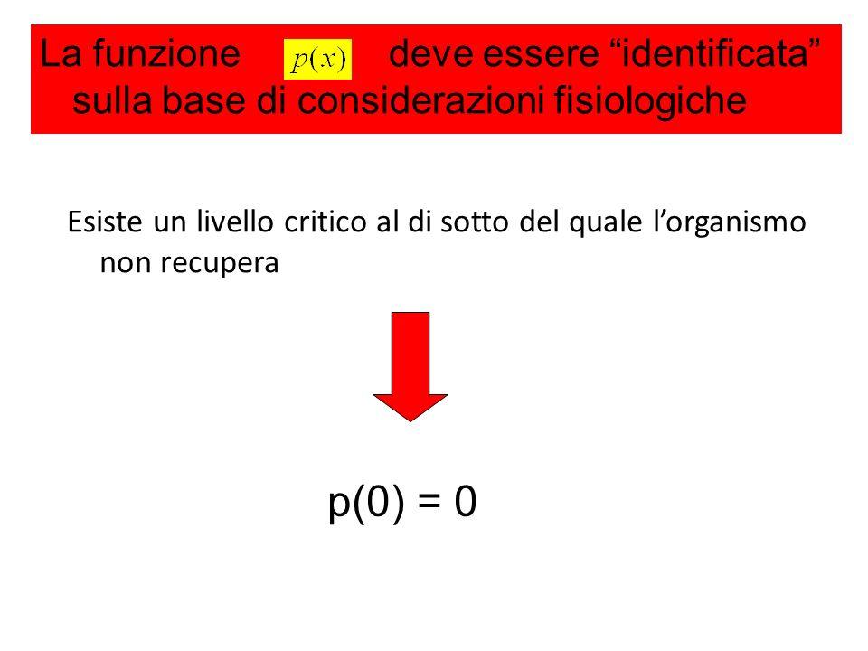 Esiste un livello critico al di sotto del quale lorganismo non recupera La funzione deve essere identificata sulla base di considerazioni fisiologiche p(0) = 0