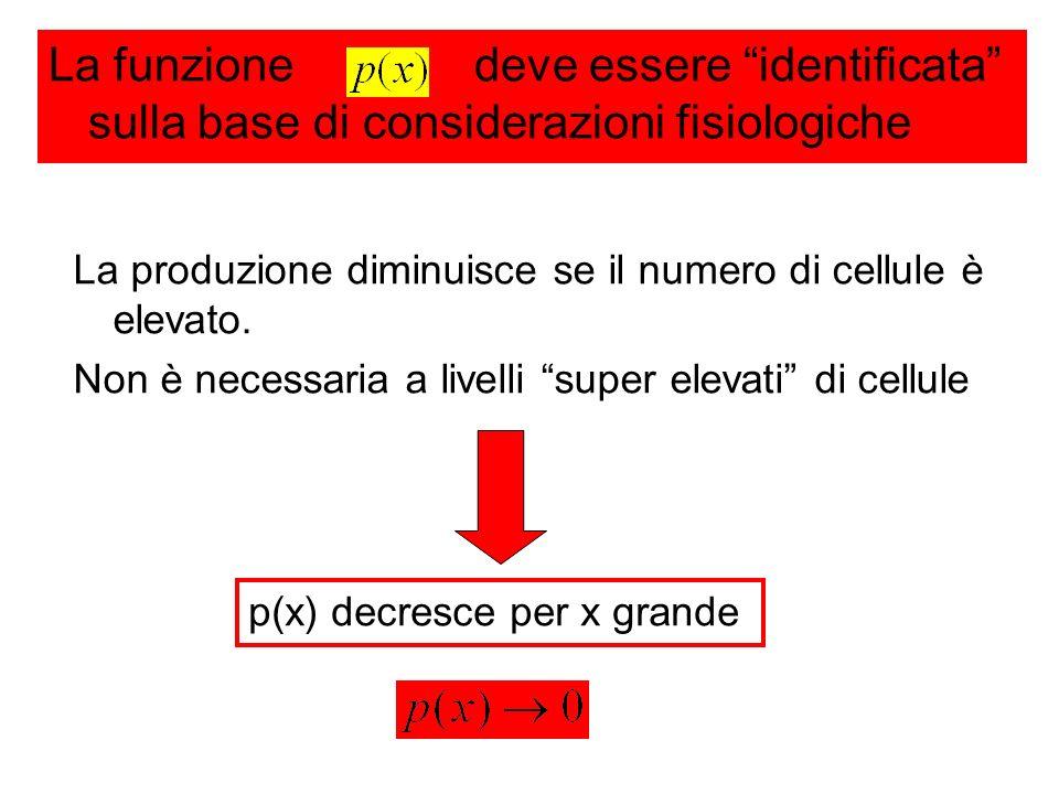 La funzione deve essere identificata sulla base di considerazioni fisiologiche La produzione diminuisce se il numero di cellule è elevato.