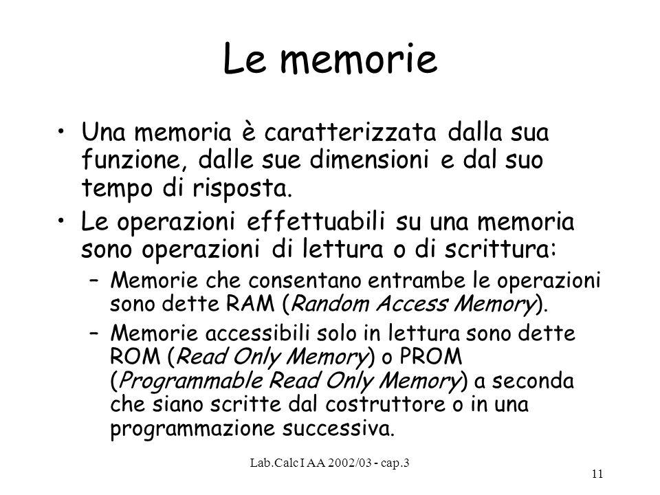 Lab.Calc I AA 2002/03 - cap.3 11 Le memorie Una memoria è caratterizzata dalla sua funzione, dalle sue dimensioni e dal suo tempo di risposta. Le oper