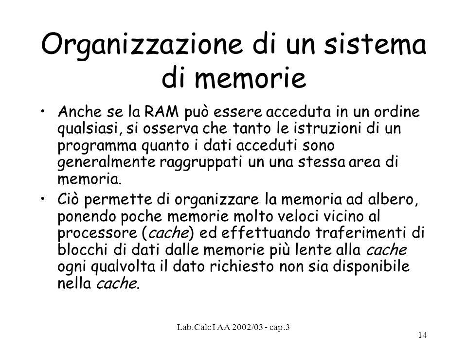 Lab.Calc I AA 2002/03 - cap.3 14 Organizzazione di un sistema di memorie Anche se la RAM può essere acceduta in un ordine qualsiasi, si osserva che ta