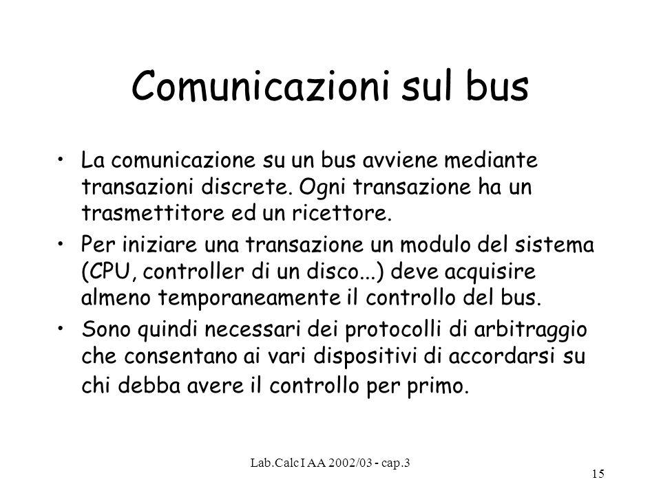 Lab.Calc I AA 2002/03 - cap.3 15 Comunicazioni sul bus La comunicazione su un bus avviene mediante transazioni discrete. Ogni transazione ha un trasme
