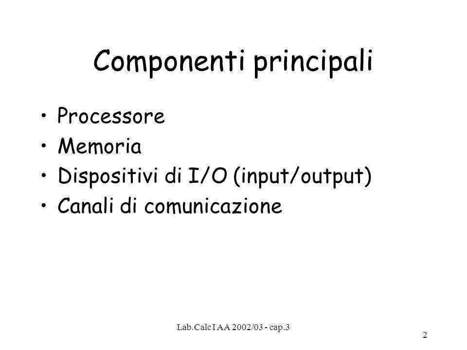 Lab.Calc I AA 2002/03 - cap.3 2 Componenti principali Processore Memoria Dispositivi di I/O (input/output) Canali di comunicazione