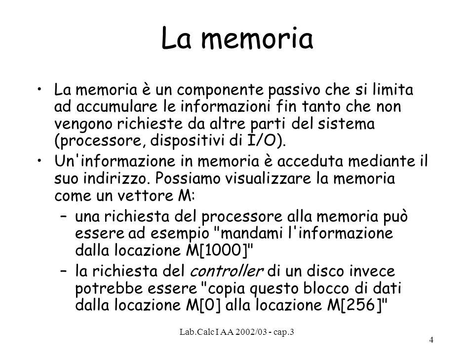 Lab.Calc I AA 2002/03 - cap.3 5 I dispositivi di I/O I dispositivi di I/O trasferiscono l informazione, senza alterarla, tra il mondo esterno ed una o più componenti interne.
