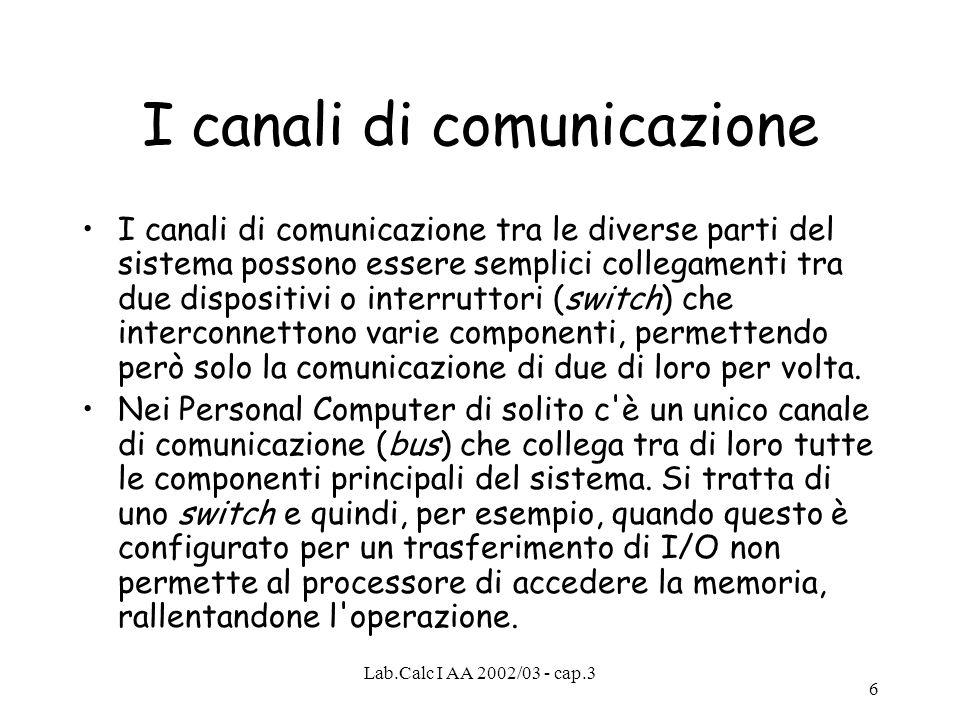 Lab.Calc I AA 2002/03 - cap.3 6 I canali di comunicazione I canali di comunicazione tra le diverse parti del sistema possono essere semplici collegame