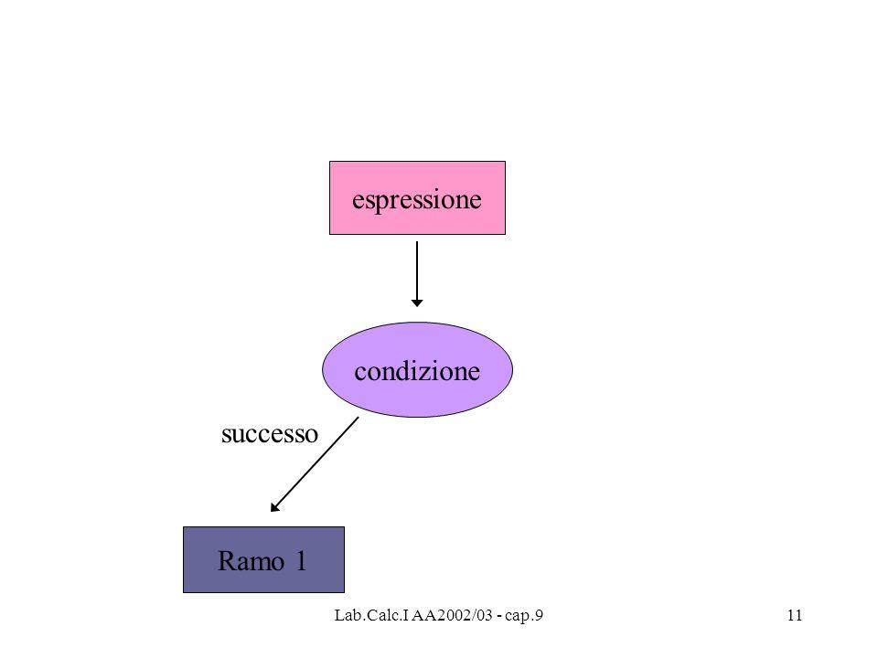 Lab.Calc.I AA2002/03 - cap.911 espressione condizione Ramo 1 successo