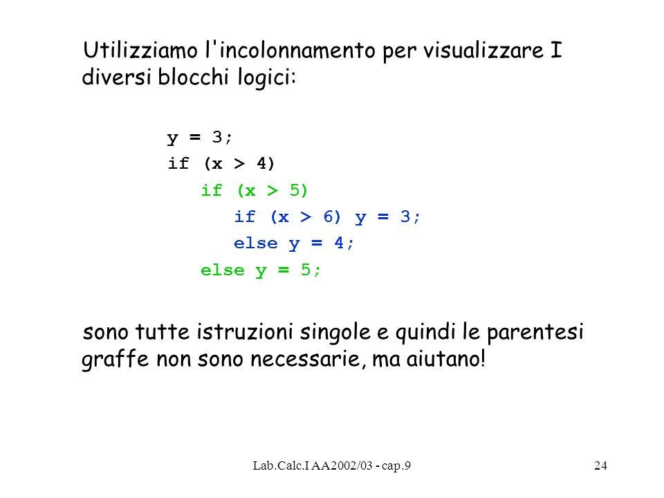 Lab.Calc.I AA2002/03 - cap.924 Utilizziamo l incolonnamento per visualizzare I diversi blocchi logici: y = 3; if (x > 4) if (x > 5) if (x > 6) y = 3; else y = 4; else y = 5; sono tutte istruzioni singole e quindi le parentesi graffe non sono necessarie, ma aiutano!
