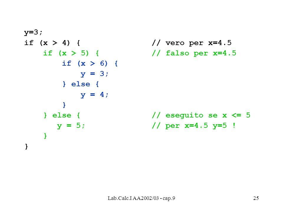 Lab.Calc.I AA2002/03 - cap.925 y=3; if (x > 4) { // vero per x=4.5 if (x > 5) { // falso per x=4.5 if (x > 6) { y = 3; } else { y = 4; } } else { // eseguito se x <= 5 y = 5; // per x=4.5 y=5 .