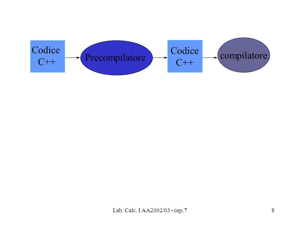 Lab. Calc. I AA2002/03 - cap.79 Codice C++ Precompilatore Codice C++ compilatore Codice assembly