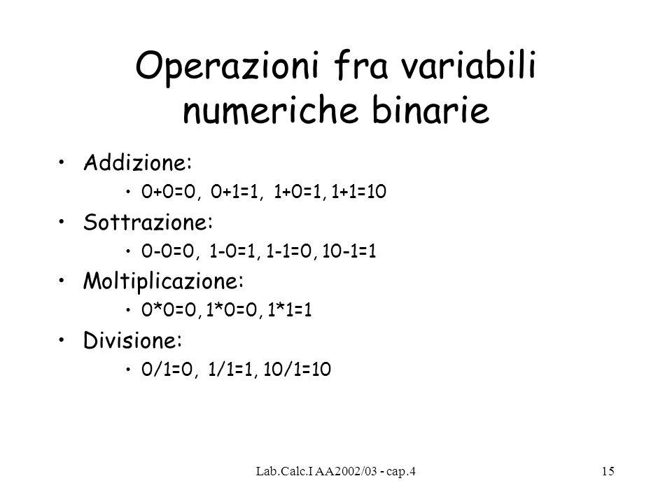 Lab.Calc.I AA2002/03 - cap.415 Operazioni fra variabili numeriche binarie Addizione: 0+0=0, 0+1=1, 1+0=1, 1+1=10 Sottrazione: 0-0=0, 1-0=1, 1-1=0, 10-