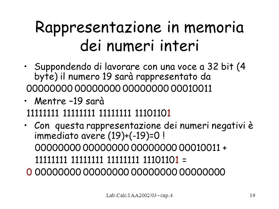 Lab.Calc.I AA2002/03 - cap.419 Rappresentazione in memoria dei numeri interi Suppondendo di lavorare con una voce a 32 bit (4 byte) il numero 19 sarà
