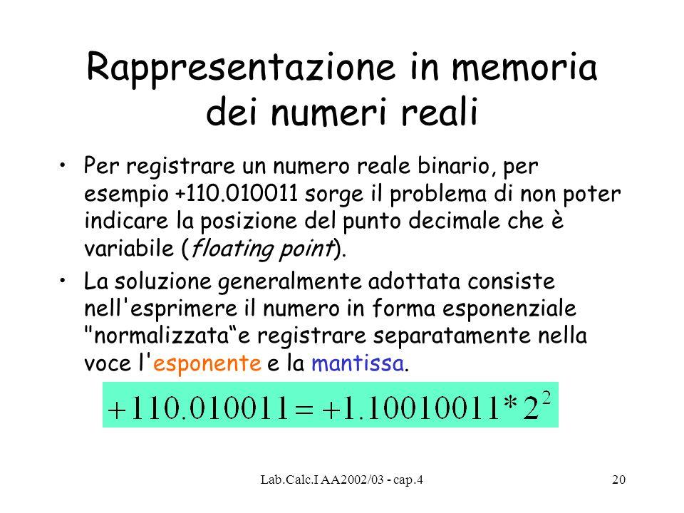 Lab.Calc.I AA2002/03 - cap.420 Rappresentazione in memoria dei numeri reali Per registrare un numero reale binario, per esempio +110.010011 sorge il p