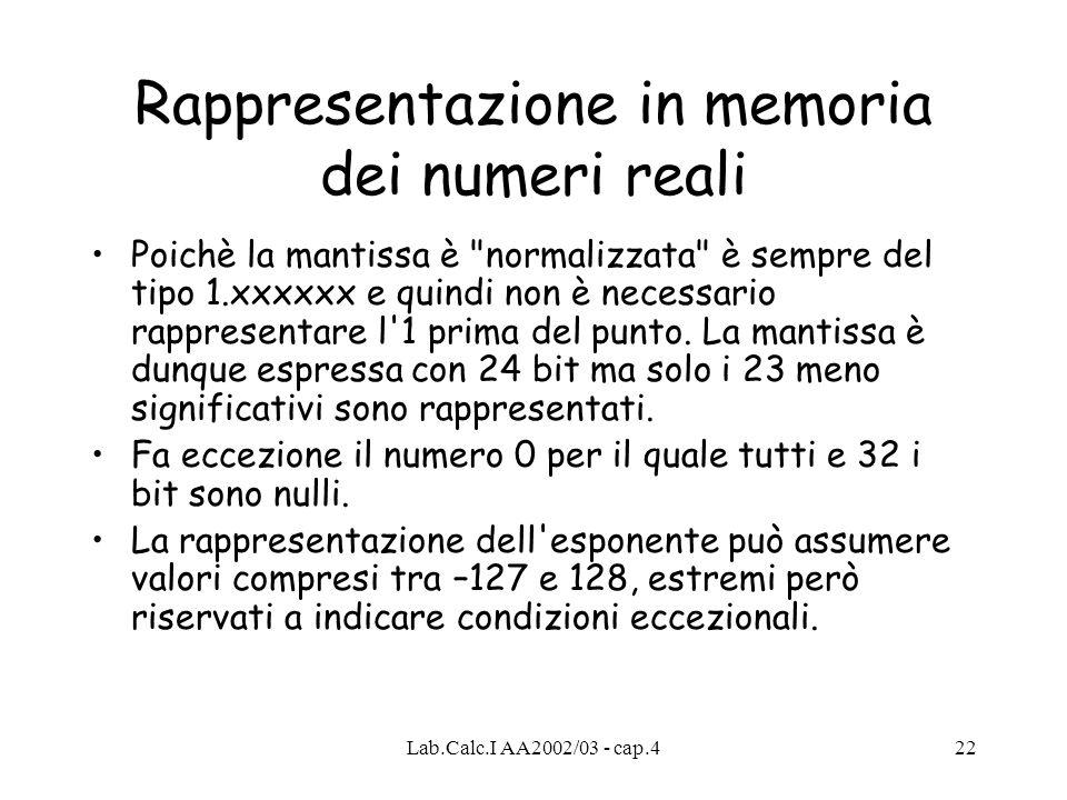 Lab.Calc.I AA2002/03 - cap.422 Rappresentazione in memoria dei numeri reali Poichè la mantissa è