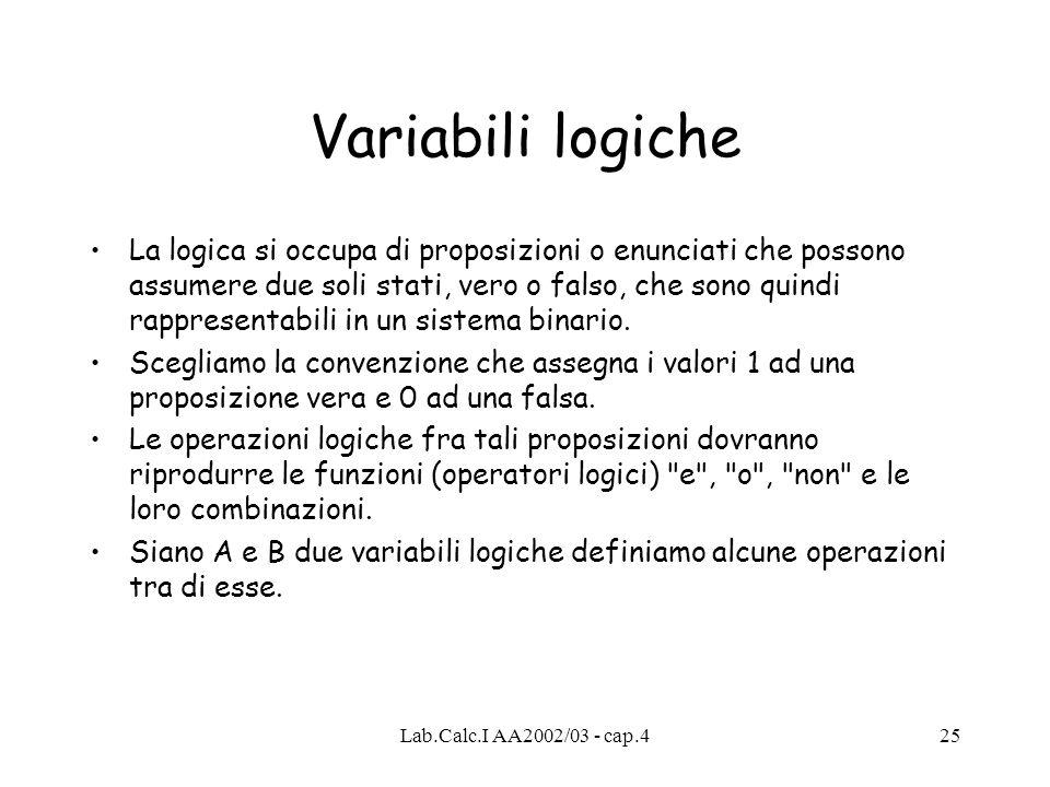 Lab.Calc.I AA2002/03 - cap.425 Variabili logiche La logica si occupa di proposizioni o enunciati che possono assumere due soli stati, vero o falso, ch