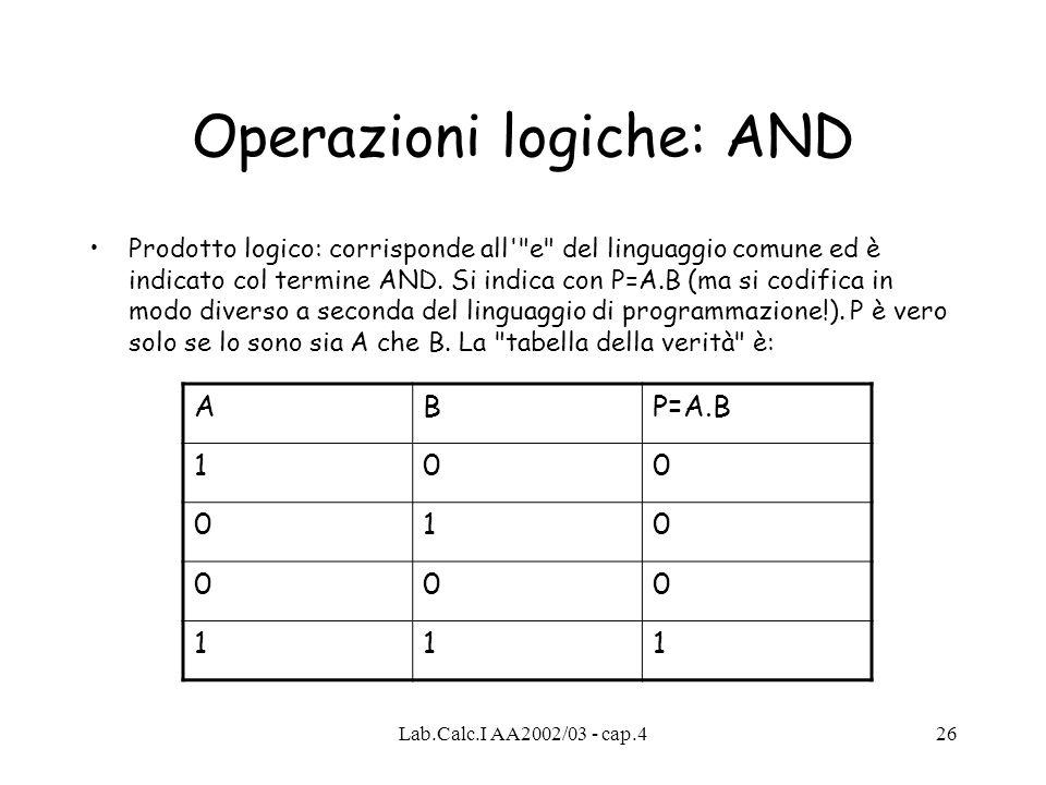 Lab.Calc.I AA2002/03 - cap.426 Operazioni logiche: AND Prodotto logico: corrisponde all'