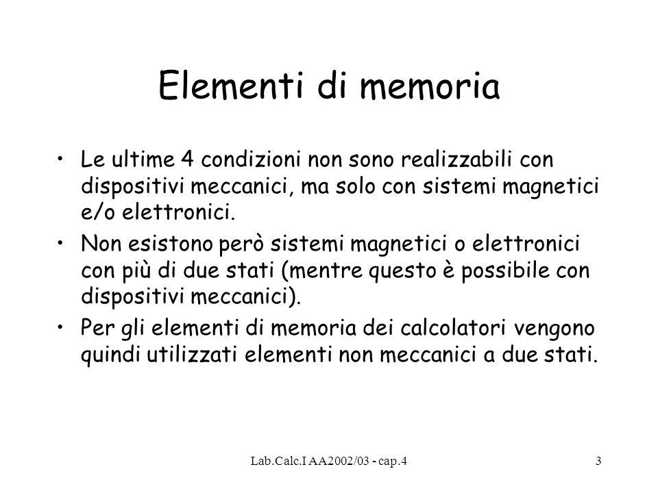 Lab.Calc.I AA2002/03 - cap.43 Elementi di memoria Le ultime 4 condizioni non sono realizzabili con dispositivi meccanici, ma solo con sistemi magnetic