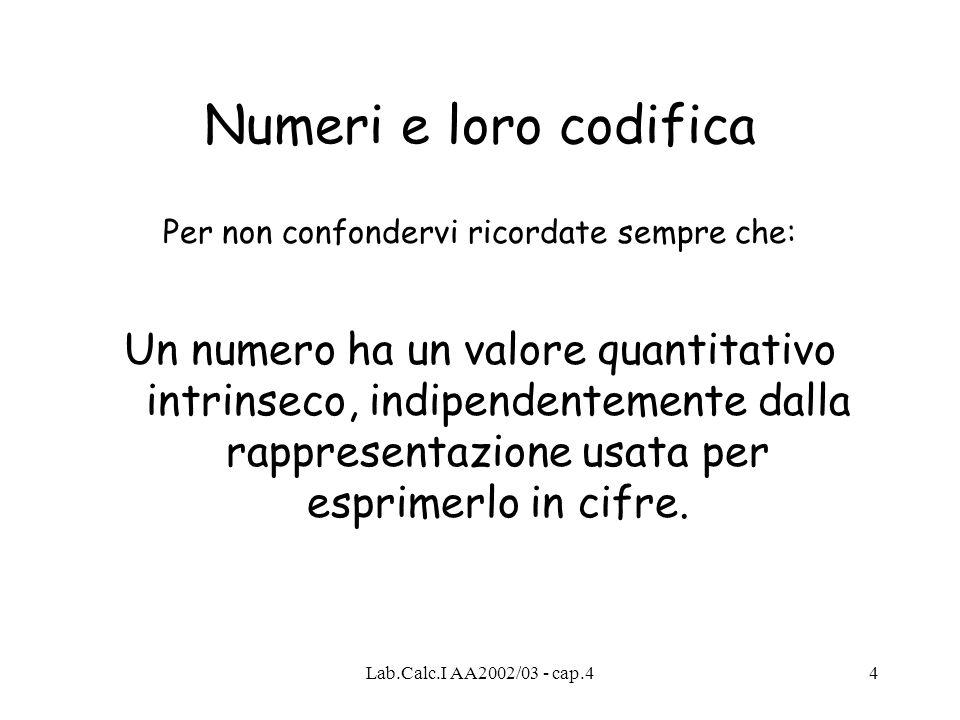 Lab.Calc.I AA2002/03 - cap.44 Numeri e loro codifica Per non confondervi ricordate sempre che: Un numero ha un valore quantitativo intrinseco, indipen