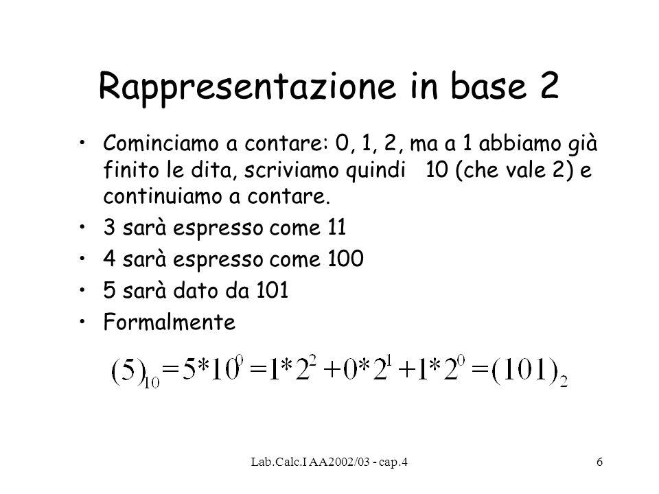 Lab.Calc.I AA2002/03 - cap.46 Rappresentazione in base 2 Cominciamo a contare: 0, 1, 2, ma a 1 abbiamo già finito le dita, scriviamo quindi 10 (che va