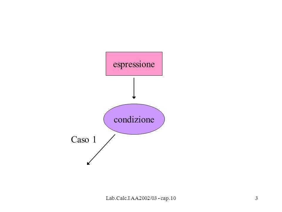 Lab.Calc.I AA2002/03 - cap.103 espressione condizione Caso 1