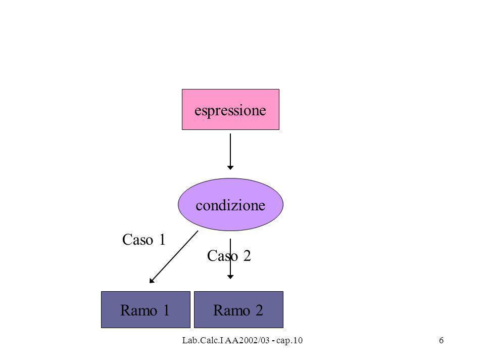 Lab.Calc.I AA2002/03 - cap.106 espressione condizione Ramo 1 Caso 1 Caso 2 Ramo 2
